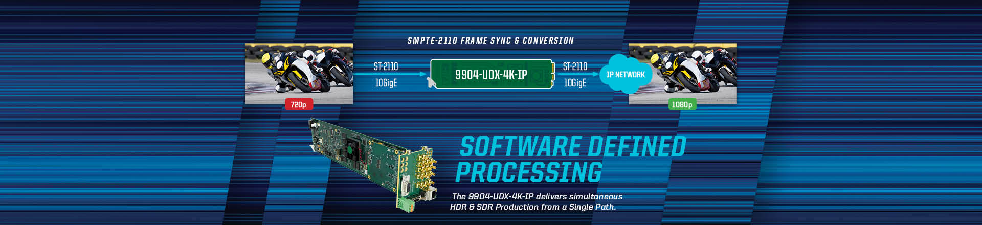 9904-UDX4K-IP Software Defined Processing