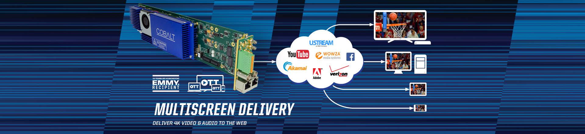 OTT Multiscreen Delivery