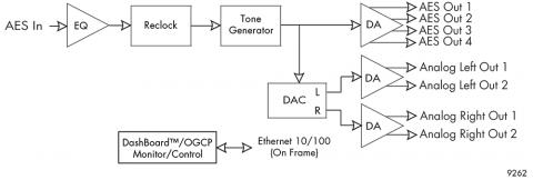 block diagram of 74150 9262 products cobalt digital #7
