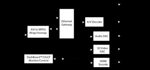block diagram of cobalt 60 block diagram of a computer