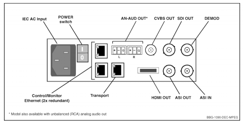 Rca Pin Diagram 12AX7 Diagram Wiring Diagram ~ Odicis