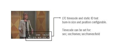 LTC Timecode and Static ID